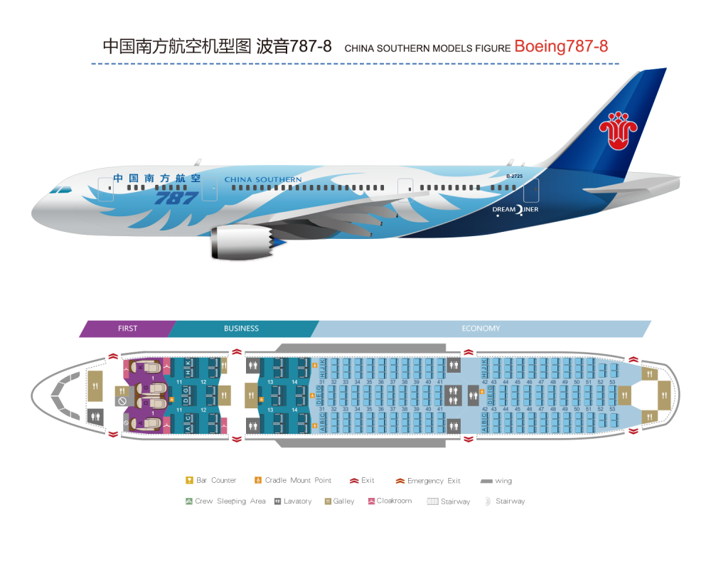 China Southern Airlines CSAIR The Fleet And Cabin Layout 2